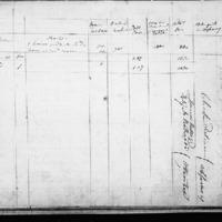 Amherst Tax Records 1830.pdf