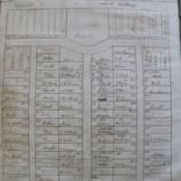 First Parish-Tax for 1861.jpg