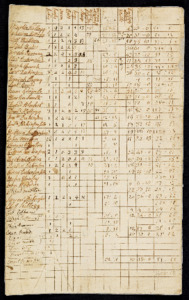 Amherst Tax Records 1770.pdf